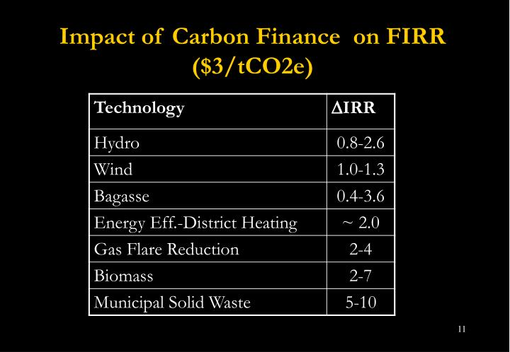 Impact of Carbon Finance  on FIRR ($3/tCO2e)