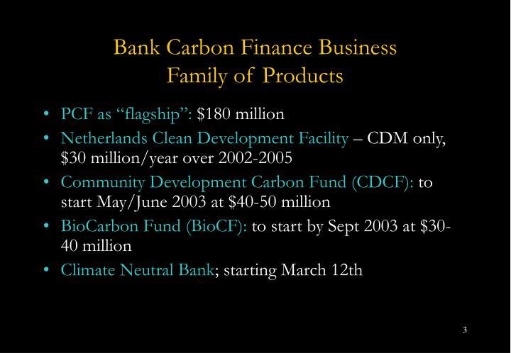 Bank Carbon Finance Business