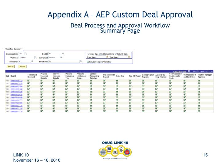 Appendix A – AEP Custom Deal Approval