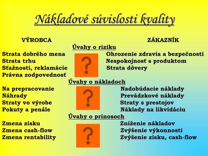 Nákladové súvislosti kvality