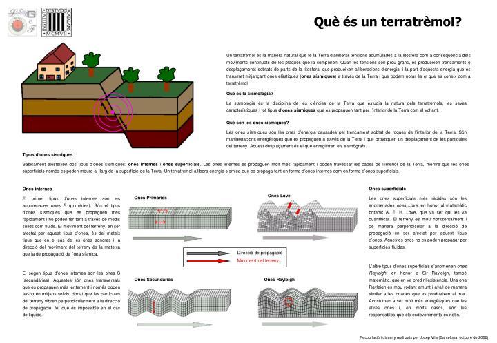 Què és un terratrèmol?