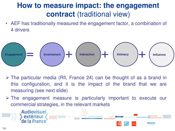 How to measure impact: the engagement contract
