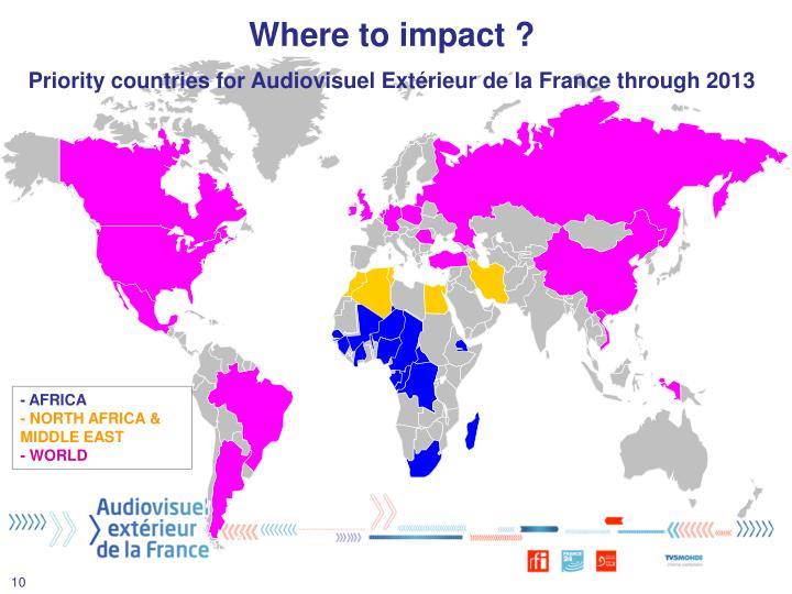 Where to impact ?