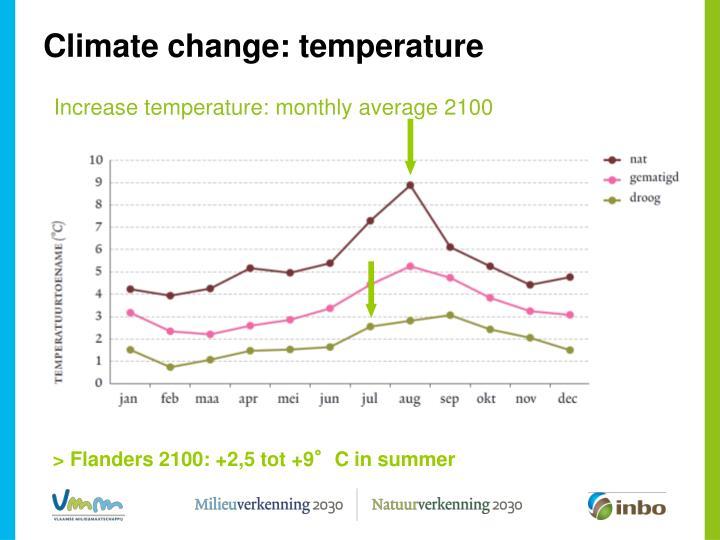 Climate change: temperature