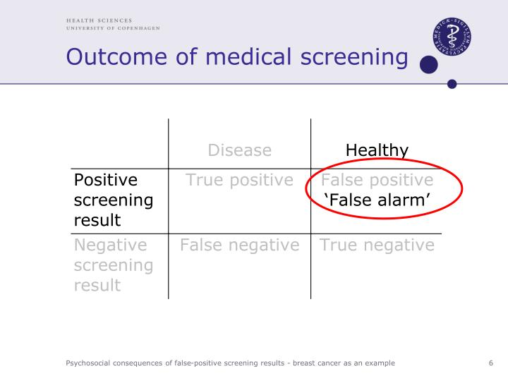 Outcome of medical screening