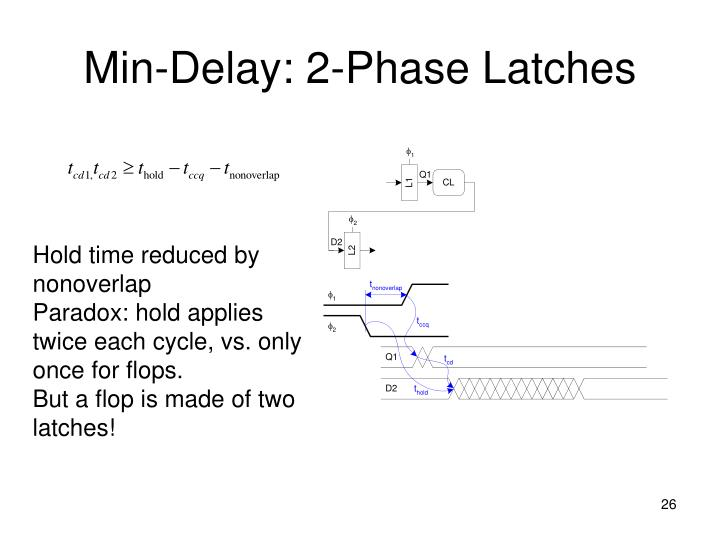 Min-Delay: 2-Phase Latches