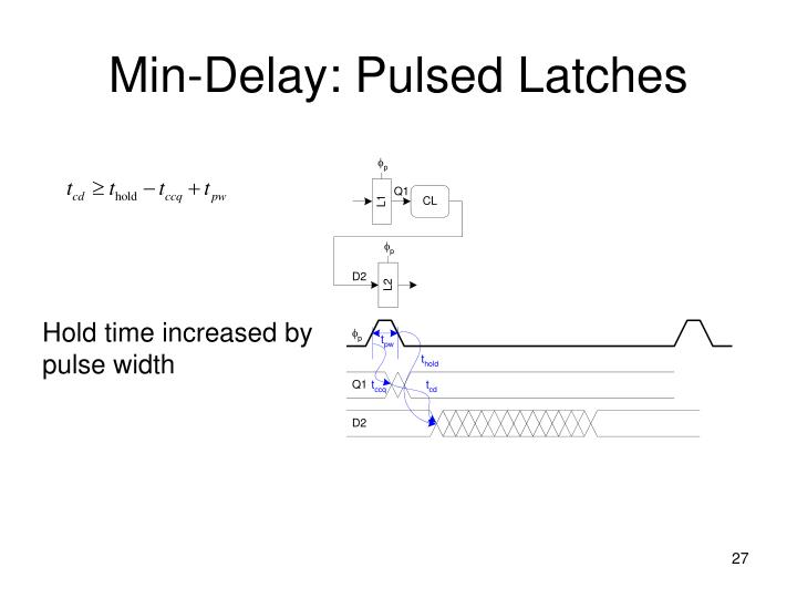 Min-Delay: Pulsed Latches