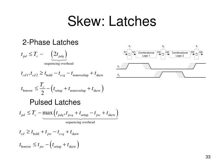 Skew: Latches
