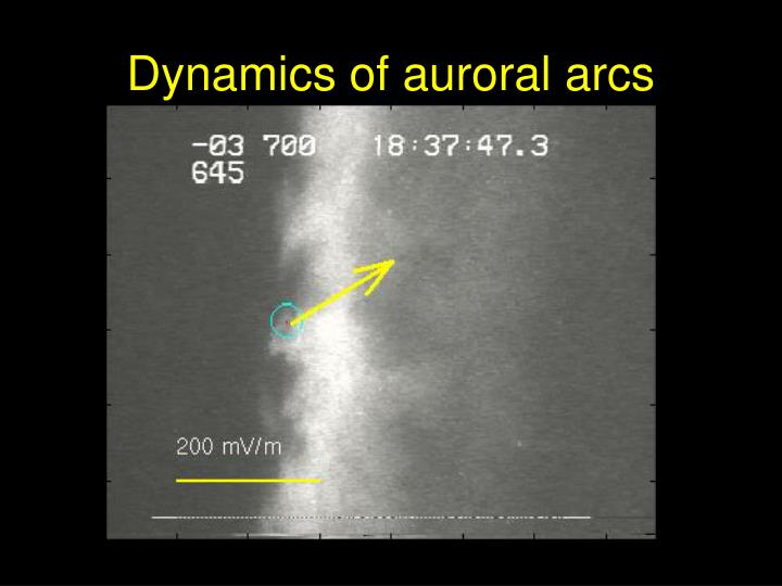 Dynamics of auroral arcs