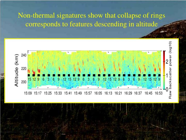 Non-thermal signatures show that collapse of rings corresponds to features descending in altitude