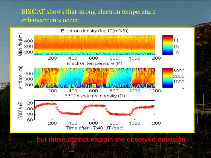 EISCAT shows that strong electron temperature enhancements occur…..
