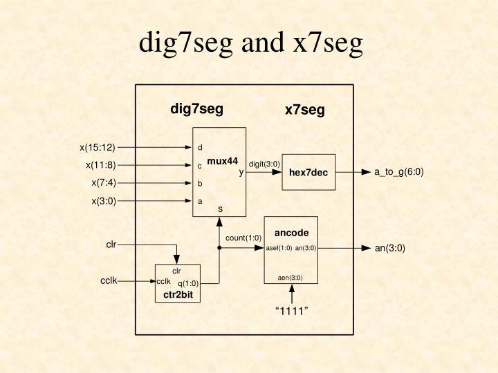 dig7seg and x7seg