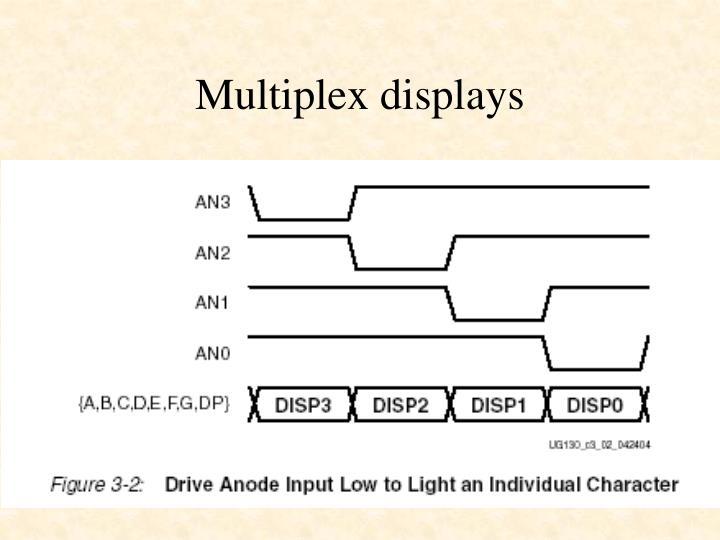 Multiplex displays