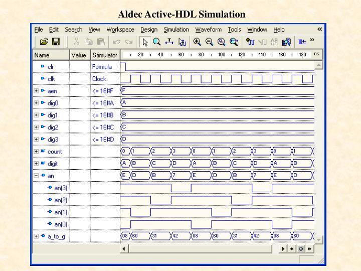 Aldec Active-HDL Simulation