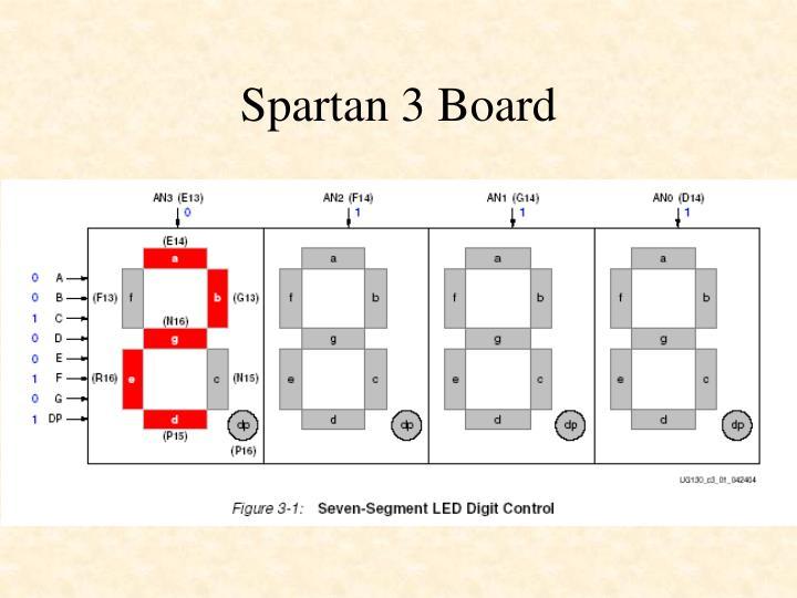 Spartan 3 Board