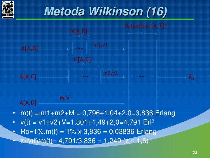 Metoda Wilkinson (16)