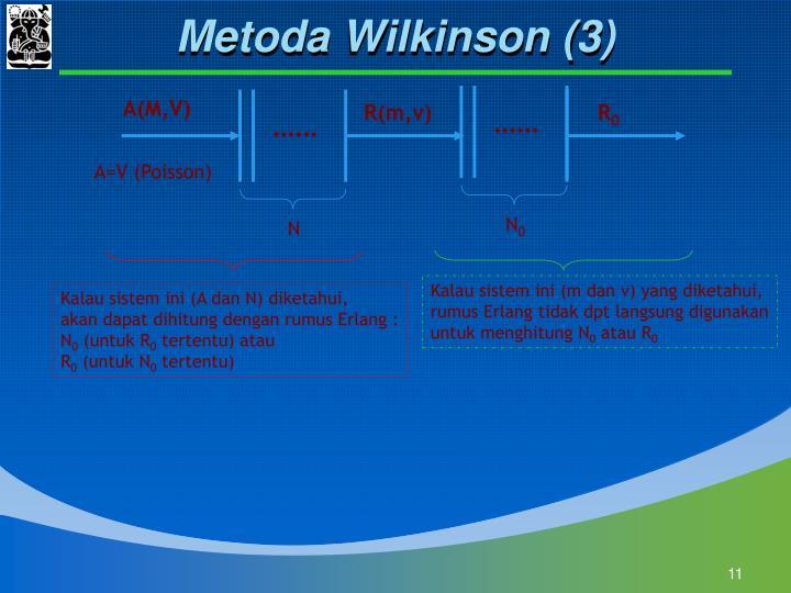 Metoda Wilkinson (3)
