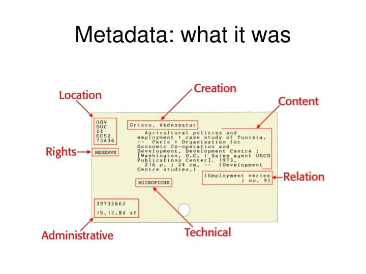 Metadata: what it was