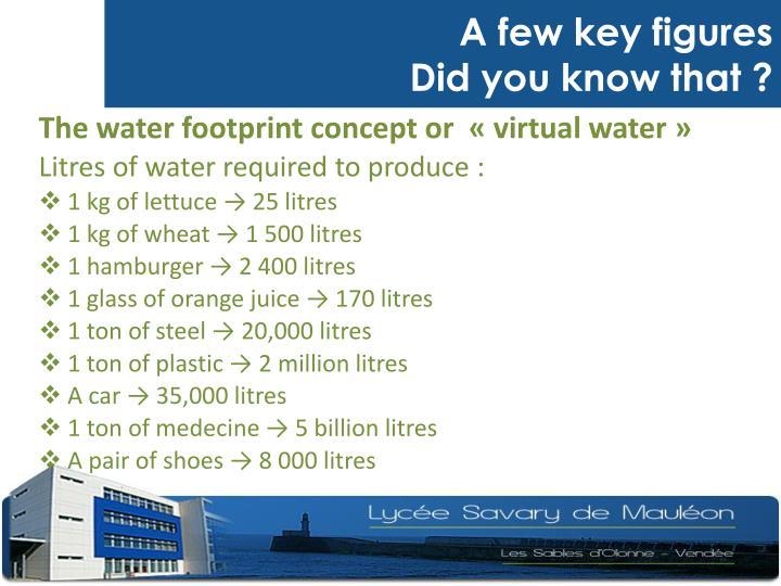A few key figures