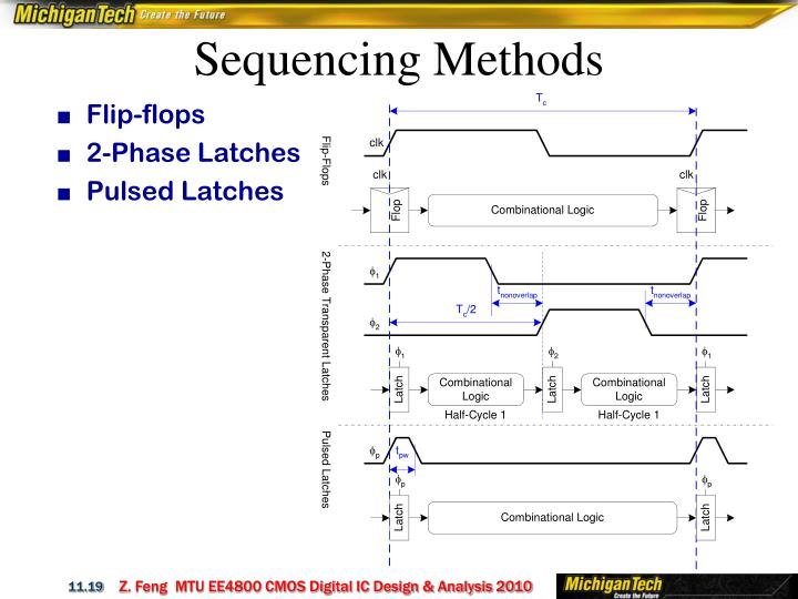 Sequencing Methods
