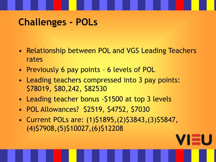 Challenges - POLs