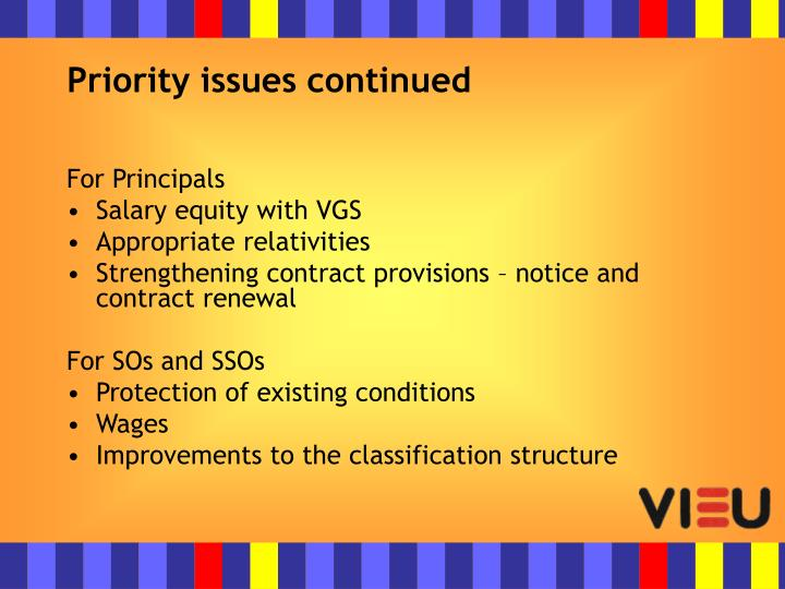 Priority issues continued