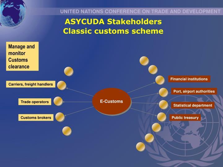 ASYCUDA Stakeholders