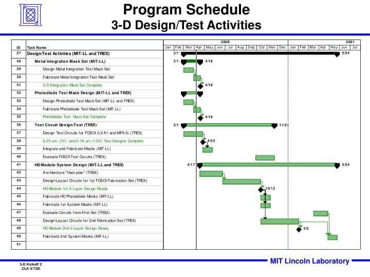 Program schedule 3 d design test activities