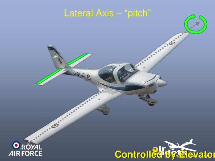 """Lateral Axis – """"pitch"""""""