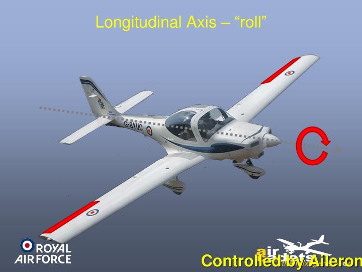 "Longitudinal Axis – ""roll"""