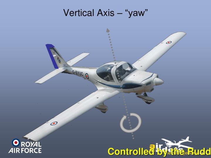 "Vertical Axis – ""yaw"""