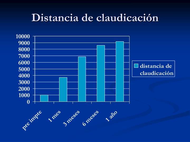 Distancia de claudicación