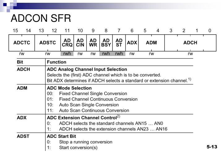 ADCON SFR