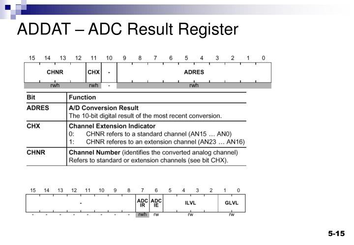 ADDAT – ADC Result Register