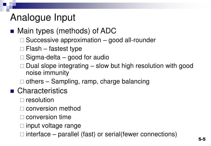 Analogue Input