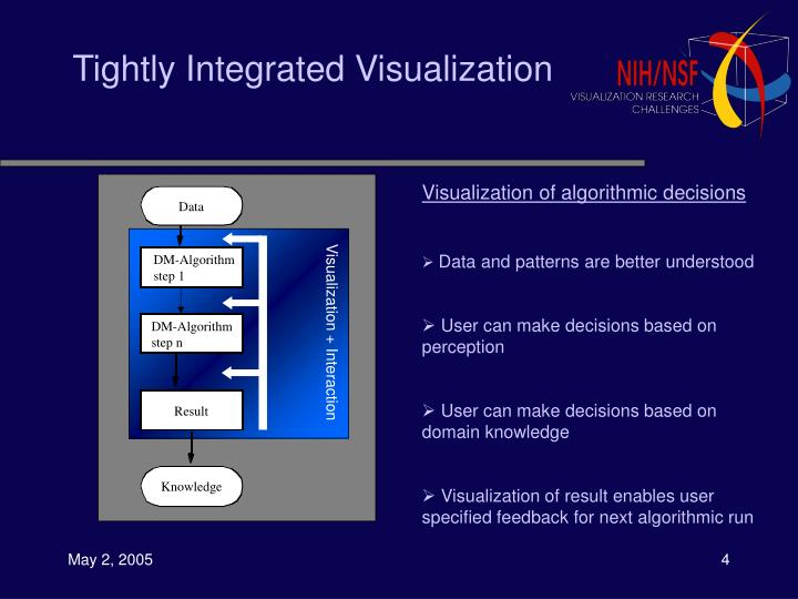 Tightly Integrated Visualization