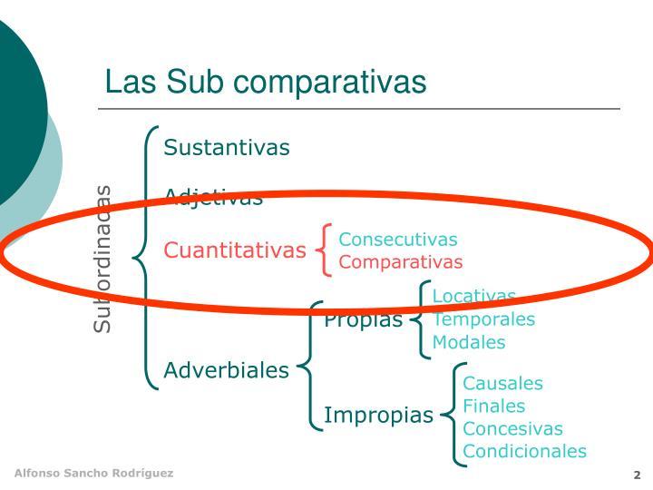 Las Sub comparativas