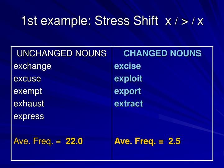 1st example: Stress Shift  x