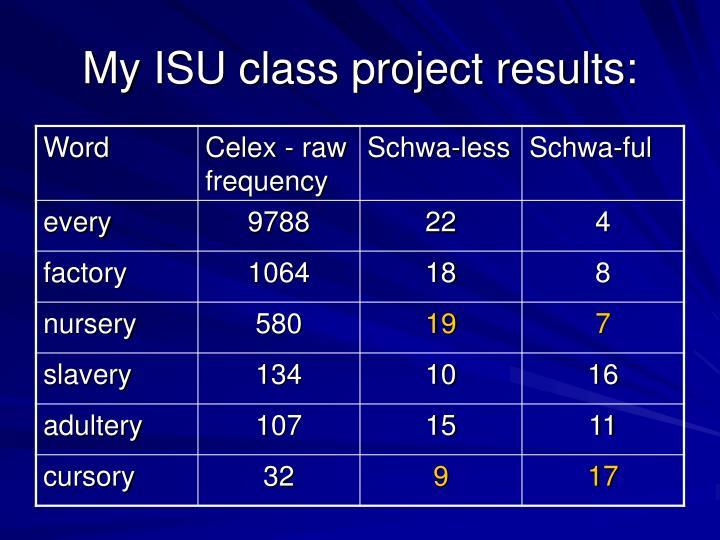 My ISU class project results: