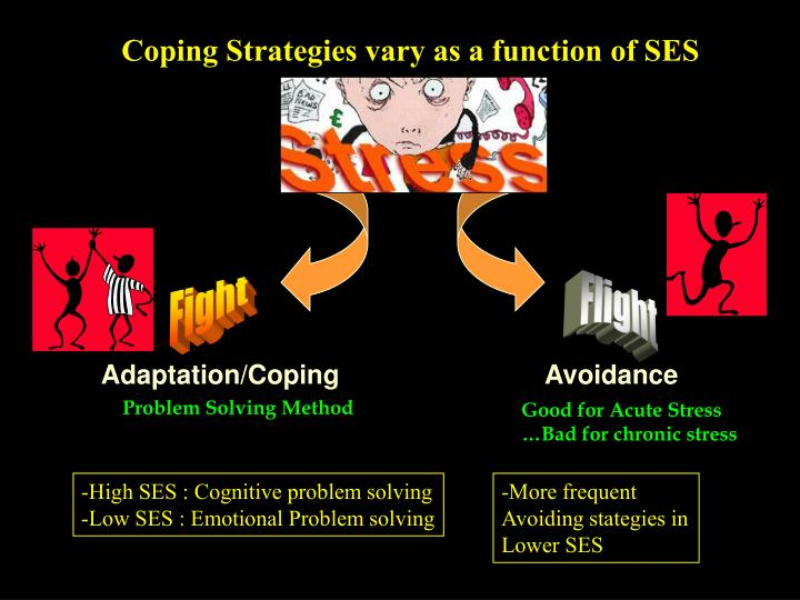 Coping Strategies vary as a function of SES