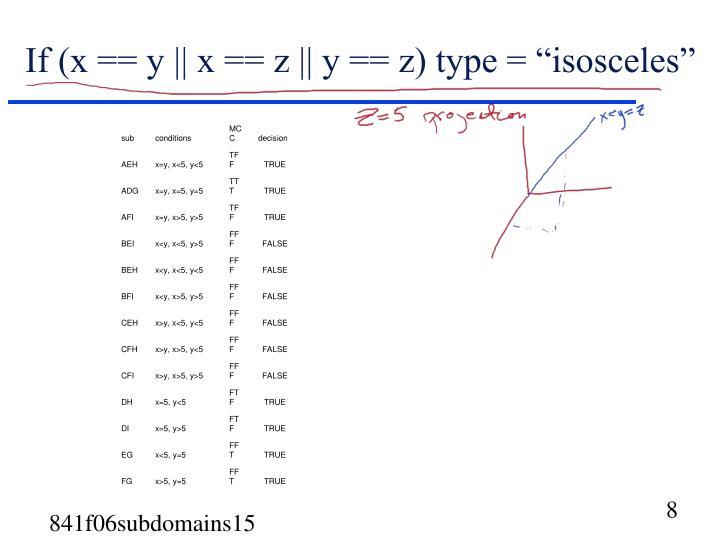 """If (x == y    x == z    y == z) type = """"isosceles"""""""