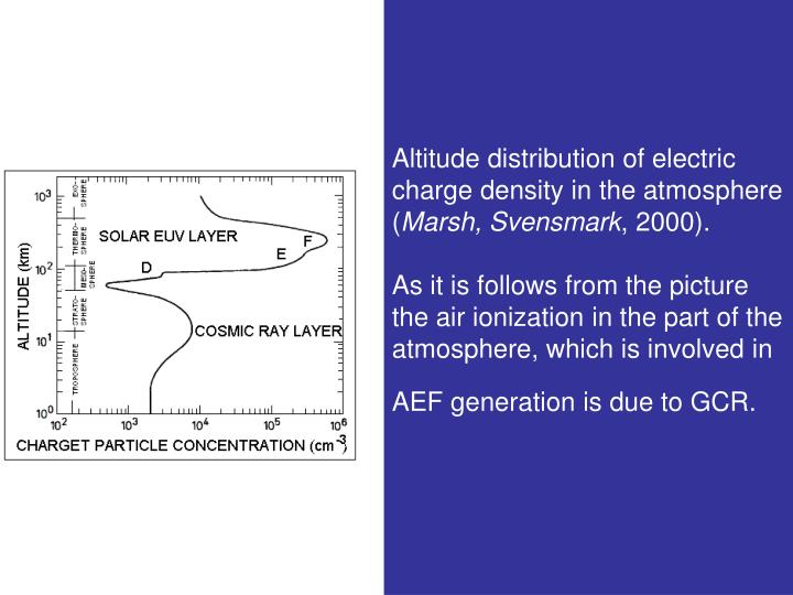 Altitude distribution of electric charge density in the atmosphere (