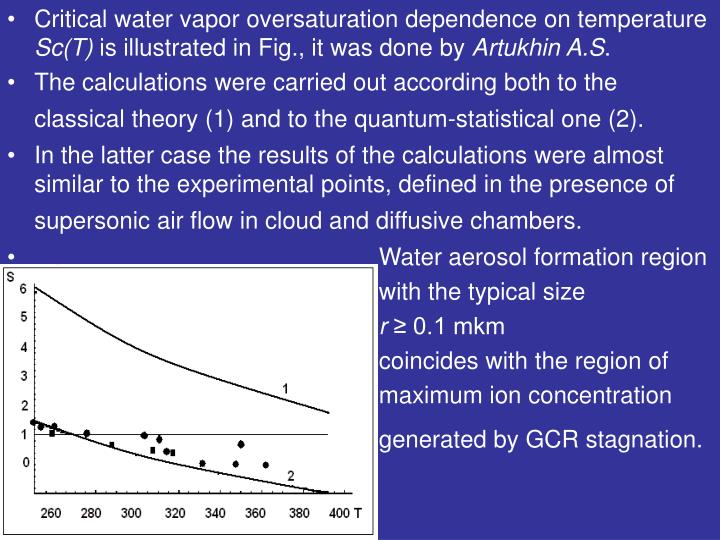 Critical water vapor oversaturation dependence on temperature