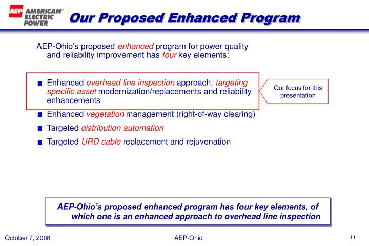 Our Proposed Enhanced Program