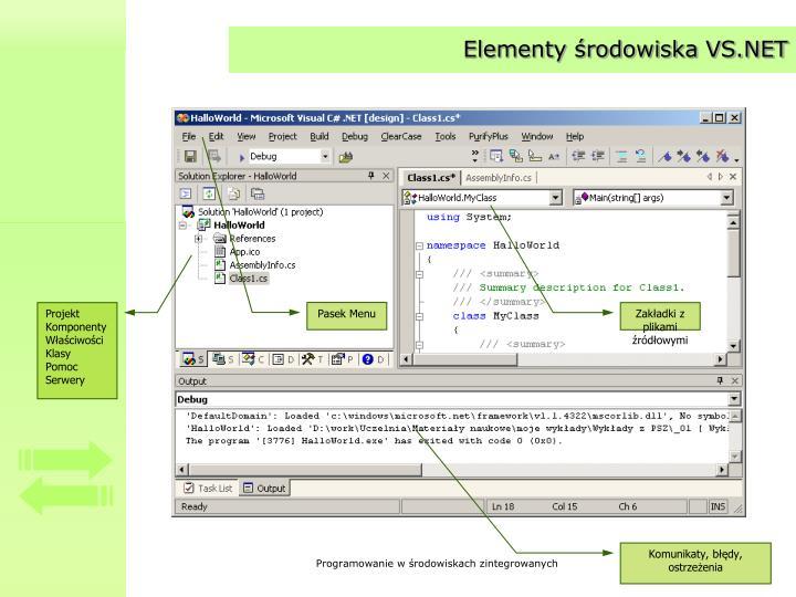 Elementy środowiska VS.NET