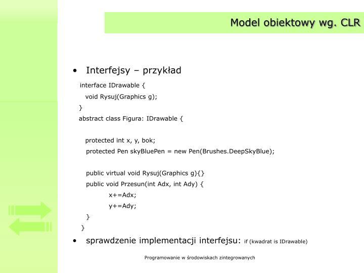 Model obiektowy wg. CLR