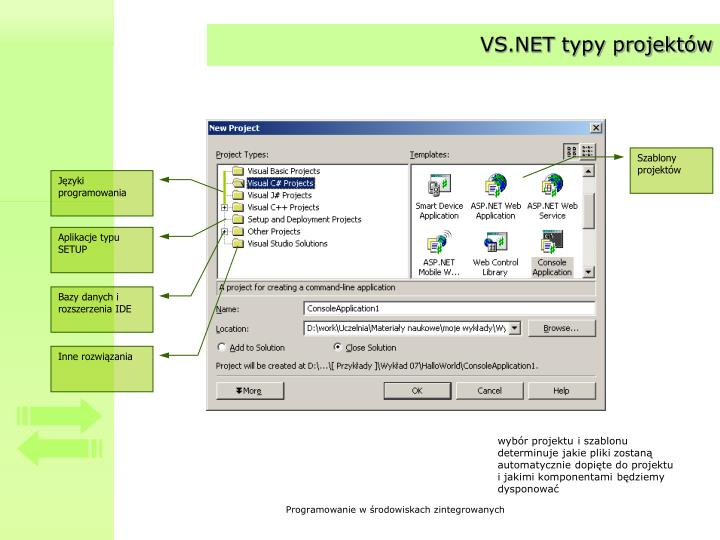 VS.NET typy projektów
