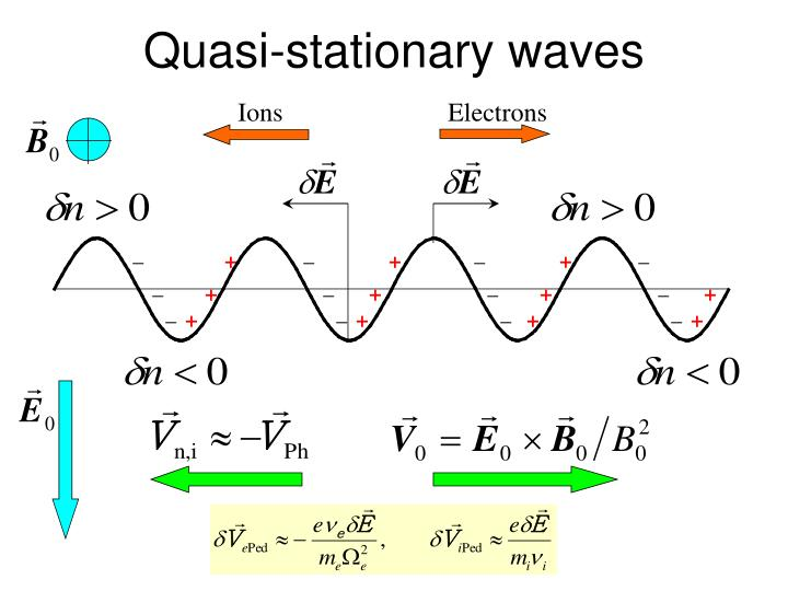 Quasi-stationary waves