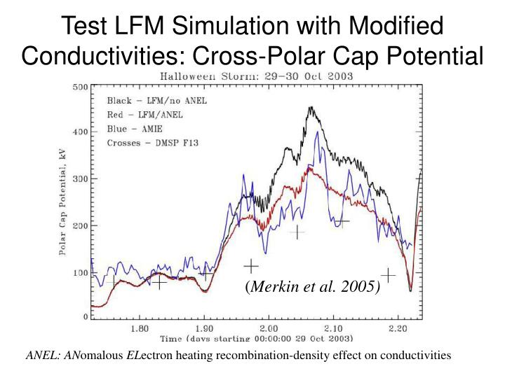 Test LFM Simulation with Modified Conductivities: Cross-Polar Cap Potential