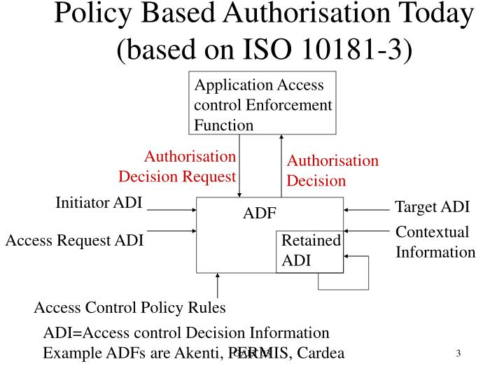Policy based authorisation today based on iso 10181 3